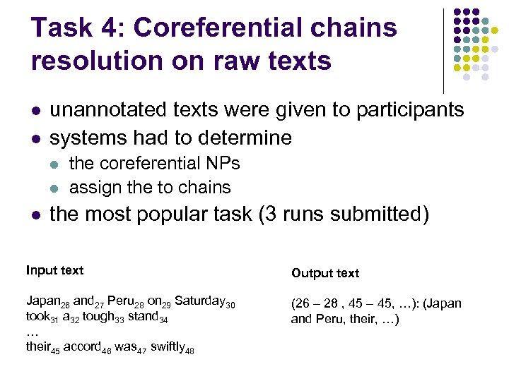 Task 4: Coreferential chains resolution on raw texts l l unannotated texts were given
