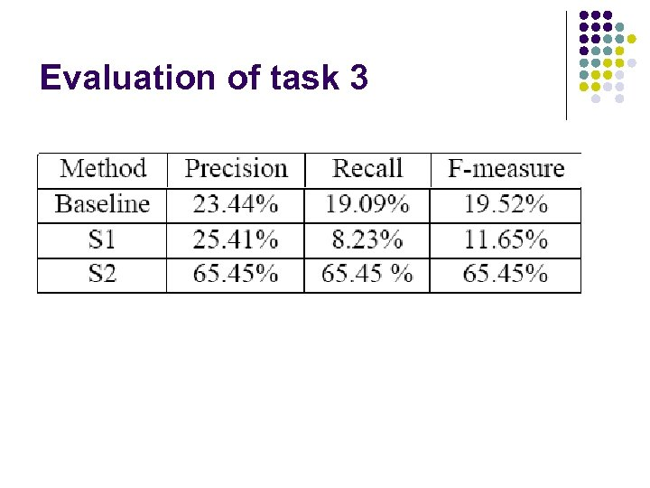 Evaluation of task 3
