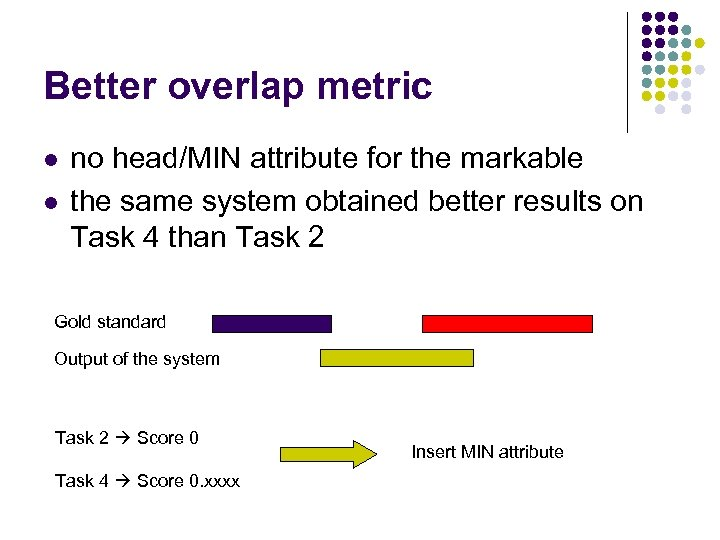 Better overlap metric l l no head/MIN attribute for the markable the same system