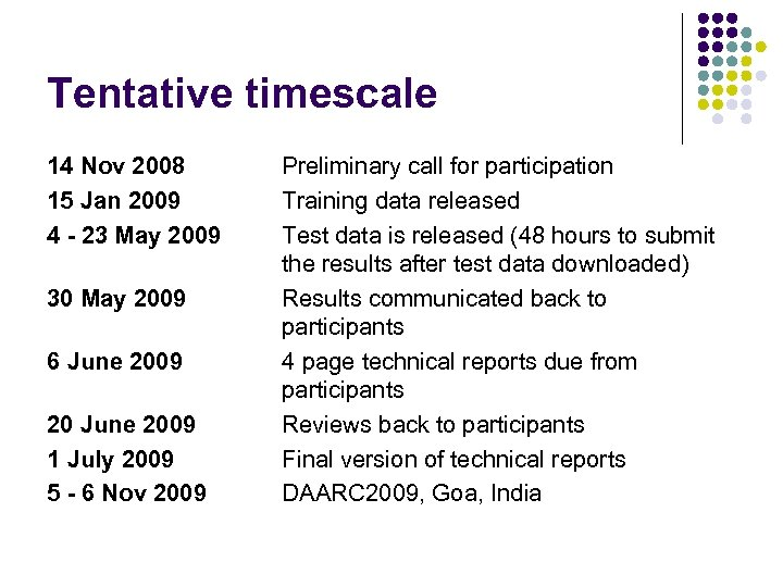 Tentative timescale 14 Nov 2008 15 Jan 2009 4 - 23 May 2009 30