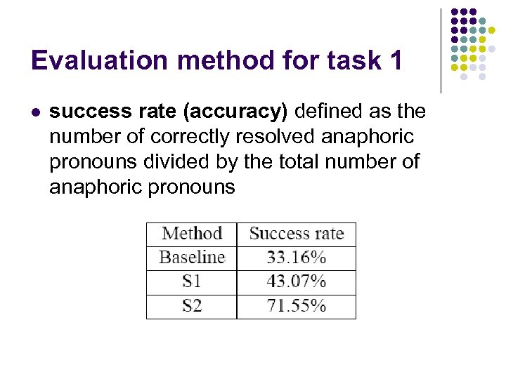 Evaluation method for task 1 l success rate (accuracy) defined as the number of