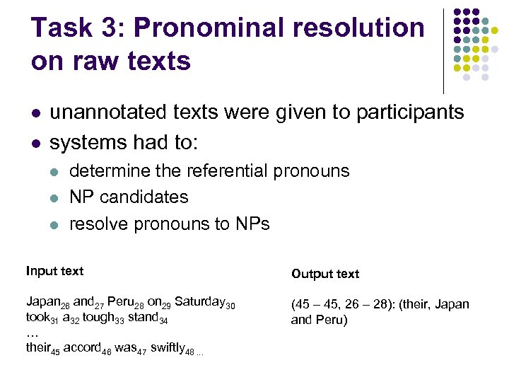 Task 3: Pronominal resolution on raw texts l l unannotated texts were given to