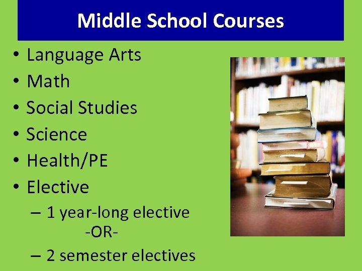Middle School Courses • • • Language Arts Math Social Studies Science Health/PE Elective