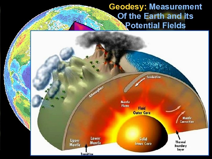 Geodesy: Measurement Of the Earth and its Potential Fields