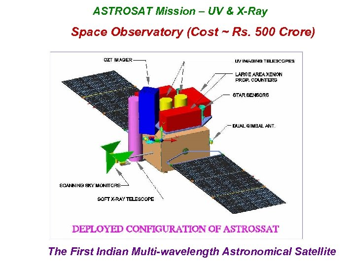 ASTROSAT Mission – UV & X-Ray Space Observatory (Cost ~ Rs. 500 Crore) The