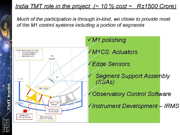 India TMT role in the project (~ 10 % cost ~ Rs 1500 Crore)