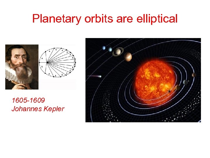 Planetary orbits are elliptical 1605 -1609 Johannes Kepler