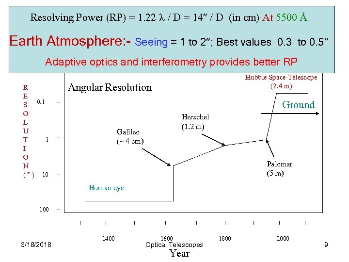 Resolving Power (RP) = 1. 22 l / D = 14² / D (in