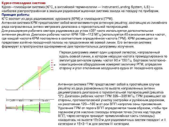 Курсо-глиссадная система Ку рсо—глисса дная система (КГС, в английской терминологии — Instrument Landing System,