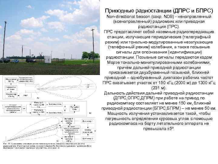 Приводные радиостанции (ДПРС и БПРС) Non directional beacon (сокр. NDB) ненаправленный (всенаправленный) радиомаяк или