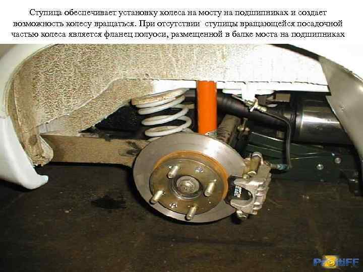 Ступица обеспечивает установку колеса на мосту на подшипниках и создает возможность колесу вращаться. При