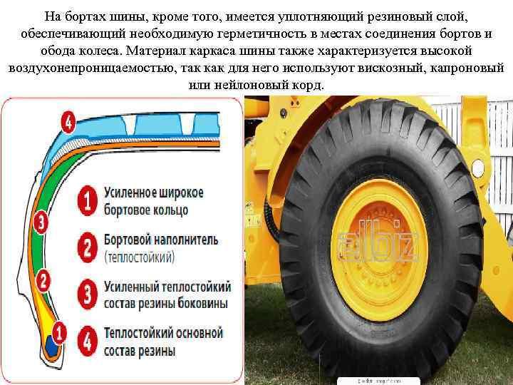 На бортах шины, кроме того, имеется уплотняющий резиновый слой, обеспечивающий необходимую герметичность в местax