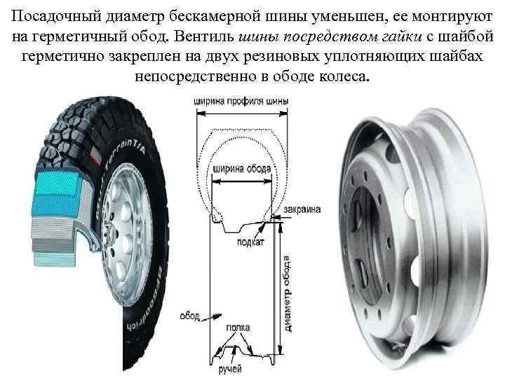 Посадочный диаметр бескамерной шины уменьшен, ее монтируют на герметичный обод. Вентиль шины посредством гайки