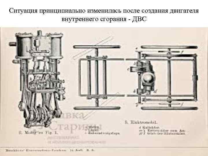 Ситуация принципиально изменилась после создания двигателя внутреннего сгорания - ДВС