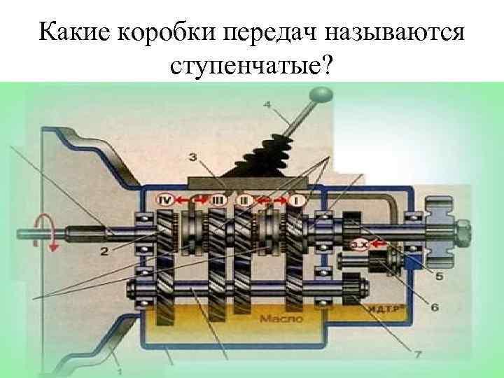 Какие коробки передач называются ступенчатые?