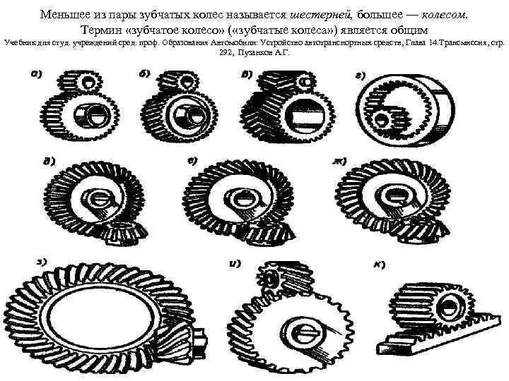 Меньшее из пары зубчатых колес называется шестерней, большее — колесом. Термин «зубчатое колесо» (