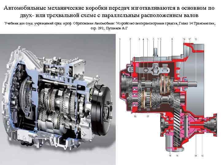 Автомобильные механические коробки передач изготавливаются в основном по двух- или трехвальной схеме с параллельным