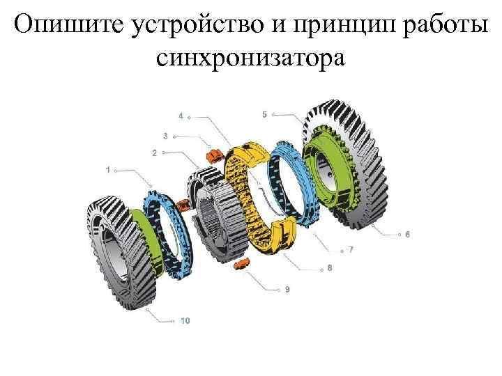 Опишите устройство и принцип работы синхронизатора