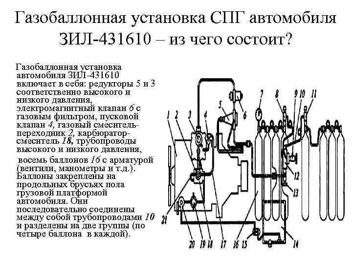 Газобаллонная установка СПГ автомобиля ЗИЛ-431610 – из чего состоит? Газобаллонная установка автомобиля ЗИЛ-431610 включает