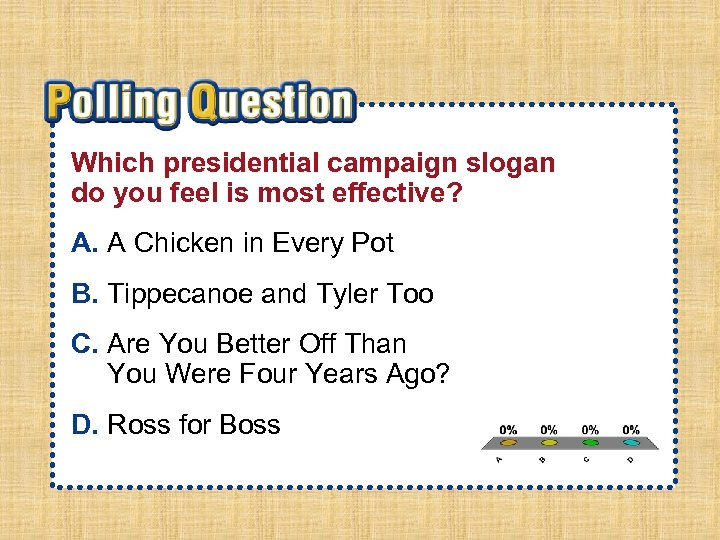 Which presidential campaign slogan do you feel is most effective? A. A Chicken in