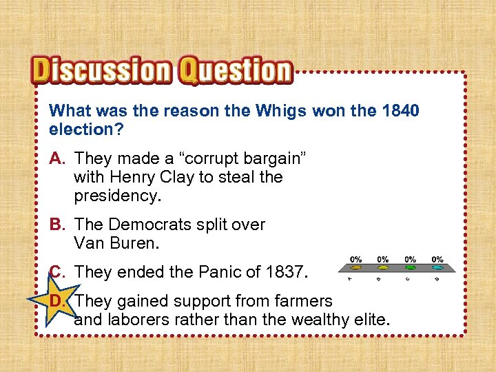 What was the reason the Whigs won the 1840 election? A. They made a