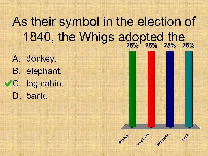 As their symbol in the election of 1840, the Whigs adopted the A. B.