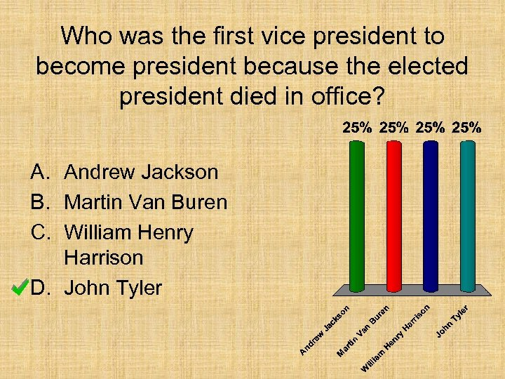 Who was the first vice president to become president because the elected president died
