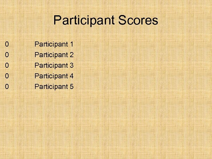 Participant Scores 0 0 Participant 1 Participant 2 Participant 3 Participant 4 0 Participant
