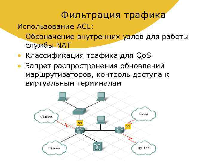 Фильтрация трафика Использование ACL: • Обозначение внутренних узлов для работы службы NAT • Классификация