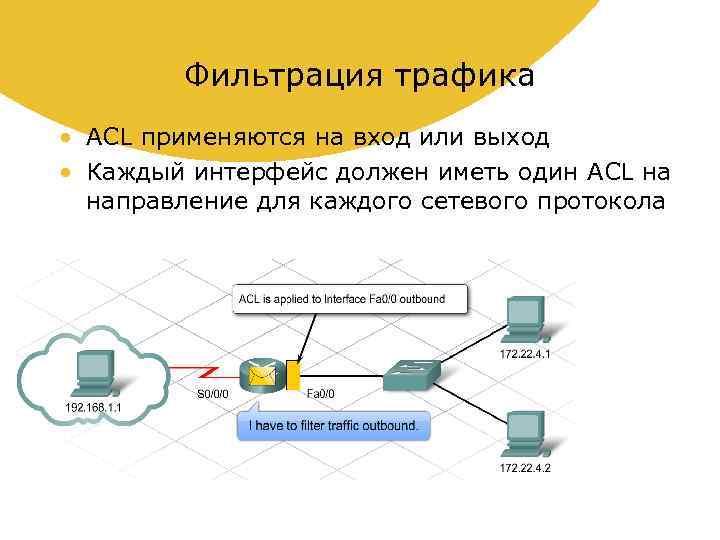 Фильтрация трафика • ACL применяются на вход или выход • Каждый интерфейс должен иметь