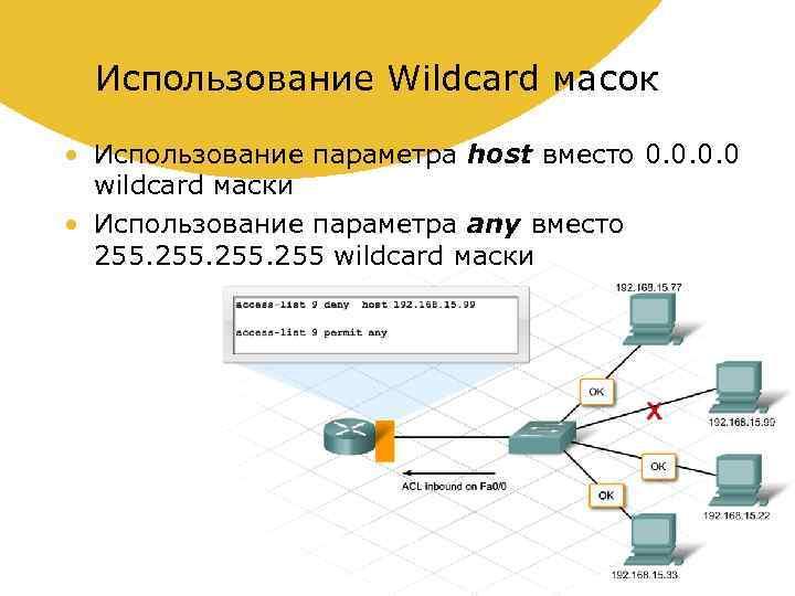 Использование Wildcard масок • Использование параметра host вместо 0. 0 wildcard маски • Использование