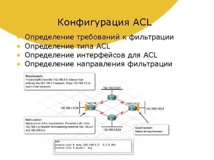 Конфигурация ACL • • Определение требований к фильтрации типа ACL интерфейсов для ACL направления