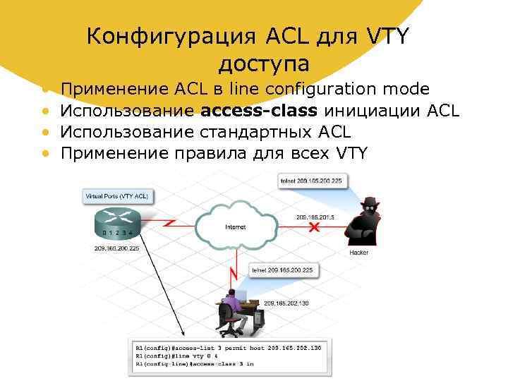 Конфигурация ACL для VTY доступа • • Применение ACL в line configuration mode Использование