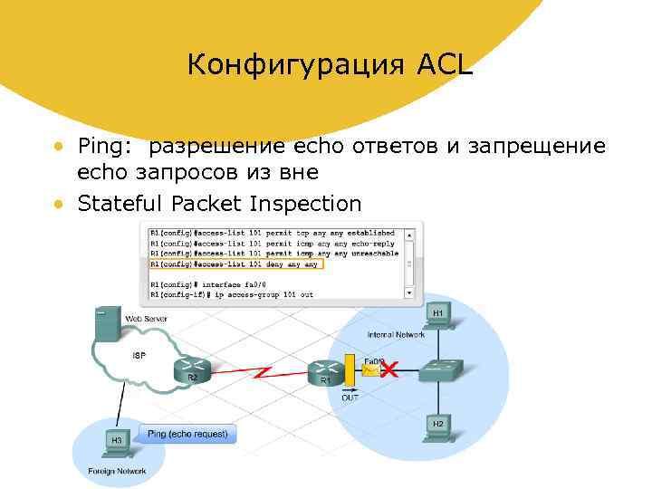 Конфигурация ACL • Ping: разрешение echo ответов и запрещение echo запросов из вне •