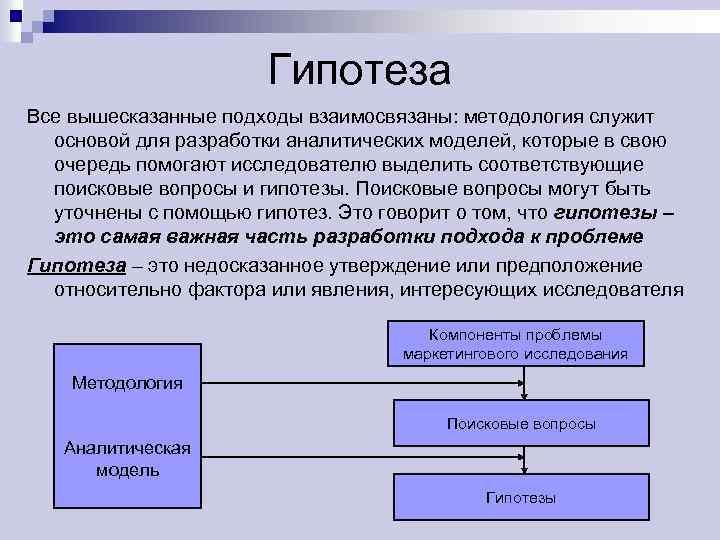 Гипотеза Все вышесказанные подходы взаимосвязаны: методология служит основой для разработки аналитических моделей, которые в