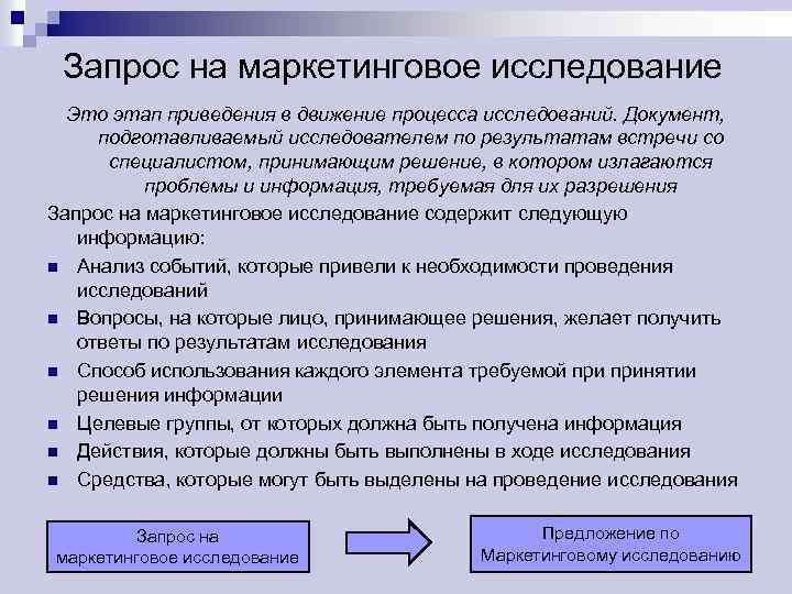 Запрос на маркетинговое исследование Это этап приведения в движение процесса исследований. Документ, подготавливаемый исследователем