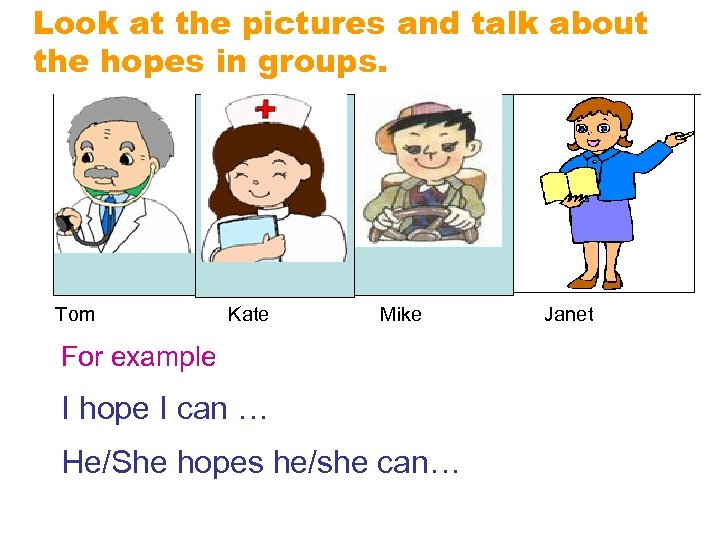 Look at the pictures and talk about the hopes in groups. Tom Kate Mike
