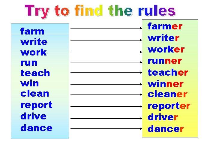 farm write work run teach win clean report drive dance farmer writer worker runner