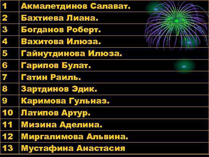 1 2 3 4 5 6 7 8 9 10 11 12 13 Акмалетдинов