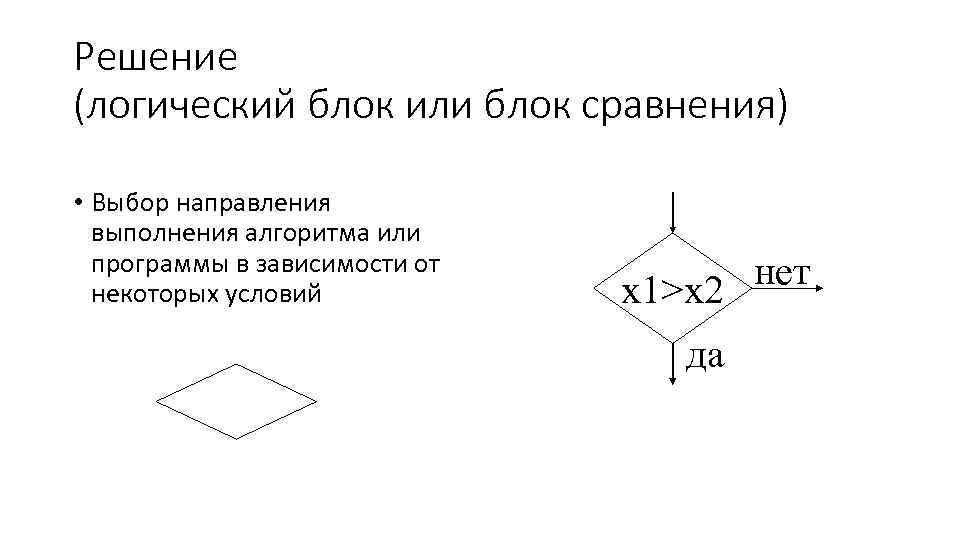 Решение (логический блок или блок сравнения) • Выбор направления выполнения алгоритма или программы в