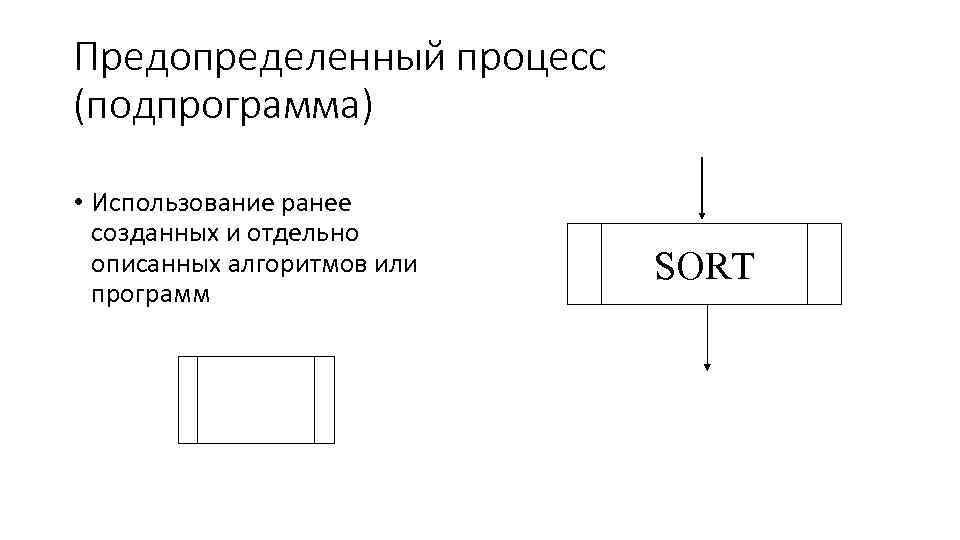 Предопределенный процесс (подпрограмма) • Использование ранее созданных и отдельно описанных алгоритмов или программ SORT