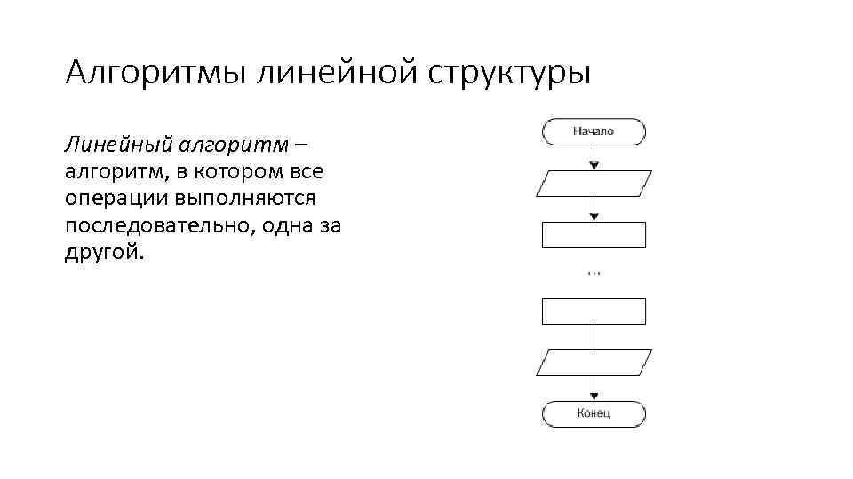 Алгоритмы линейной структуры Линейный алгоритм – алгоритм, в котором все операции выполняются последовательно, одна