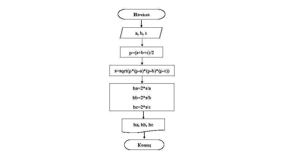 Начало a, b, c p=(a+b+c)/2 s=sqrt(p*(p-a)*(p-b)*(p-c)) ha=2*s/a hb=2*s/b hc=2*s/c ha, hb, hc Конец