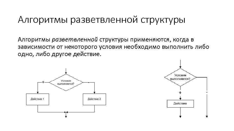 Алгоритмы разветвленной структуры применяются, когда в зависимости от некоторого условия необходимо выполнить либо одно,