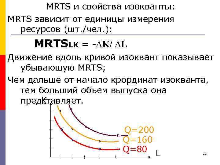 MRTS и свойства изокванты: MRTS зависит от единицы измерения ресурсов (шт. /чел. ): MRTSLK