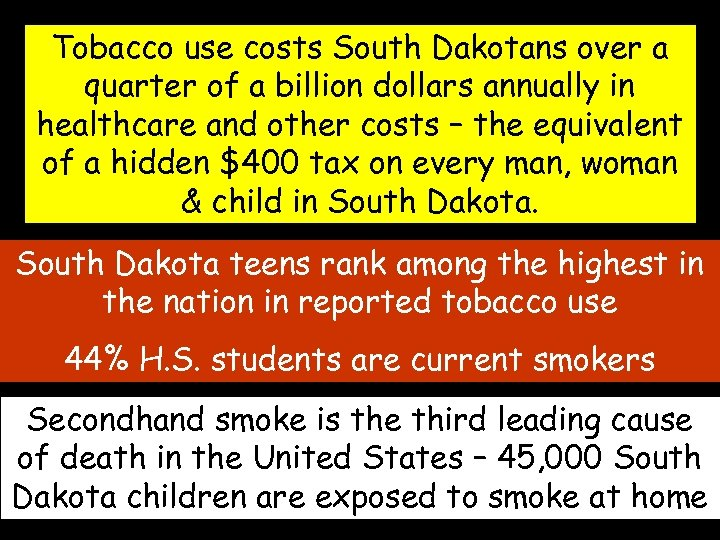 Tobacco use costs South Dakotans over a quarter of a billion dollars annually in