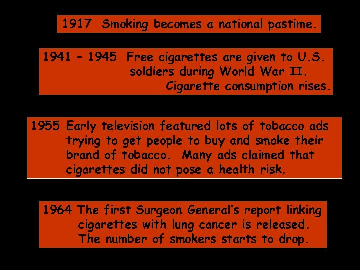 1917 Smoking becomes a national pastime. 1941 – 1945 Free cigarettes are given to