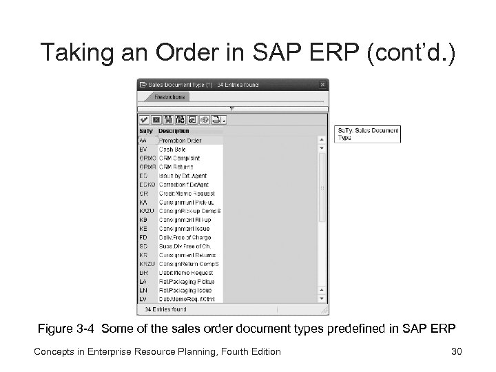 Taking an Order in SAP ERP (cont'd. ) Figure 3 -4 Some of the