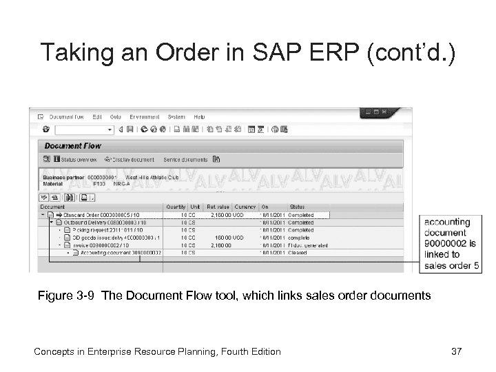 Taking an Order in SAP ERP (cont'd. ) Figure 3 -9 The Document Flow