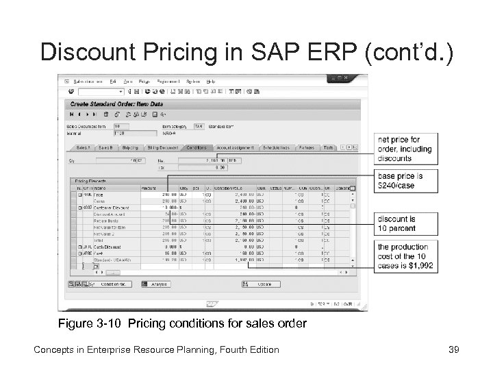 Discount Pricing in SAP ERP (cont'd. ) Figure 3 -10 Pricing conditions for sales